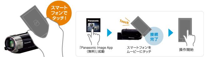NFC-img01