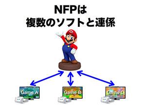 sk_nintendo_01